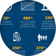 infographic-engagement-hole